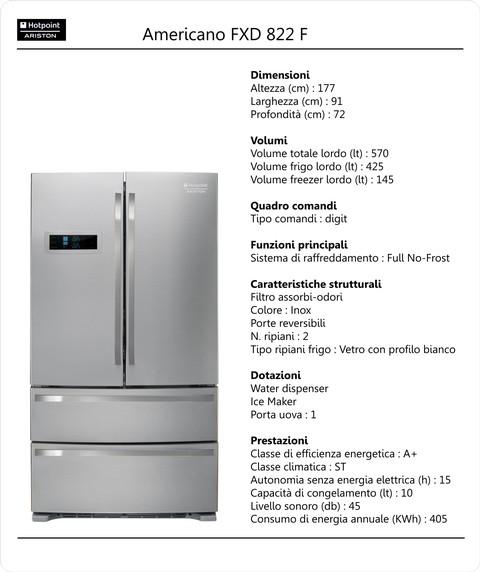 Beautiful Frigo Americano Dimensioni Contemporary - Home Design ...